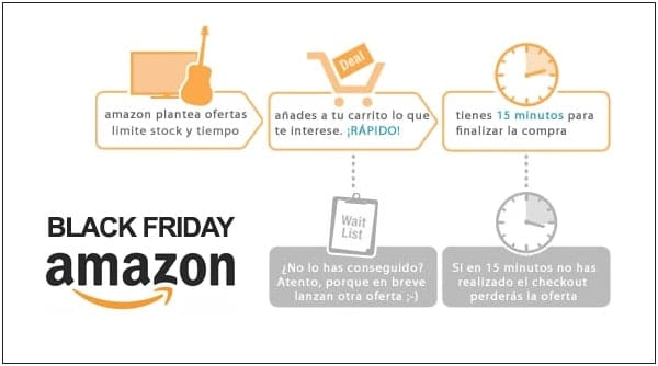 Funcionamiento Black Friday Amazon 2018
